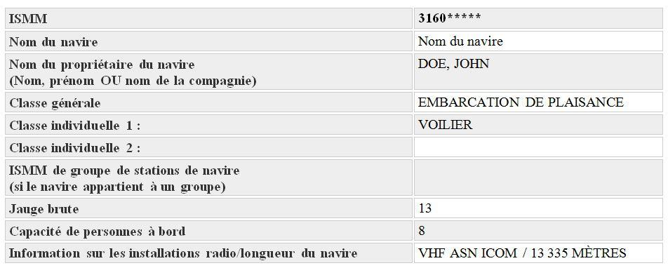 Tableau - Exemple information - Systeme AIS